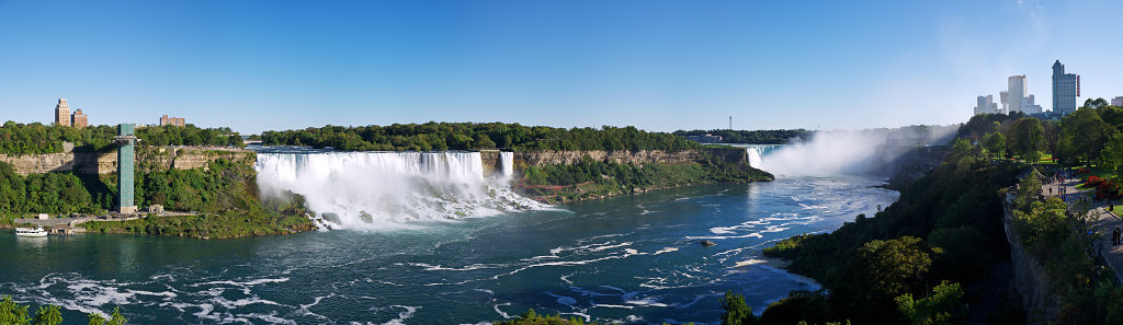 Panorama of the American and Horseshoe Falls